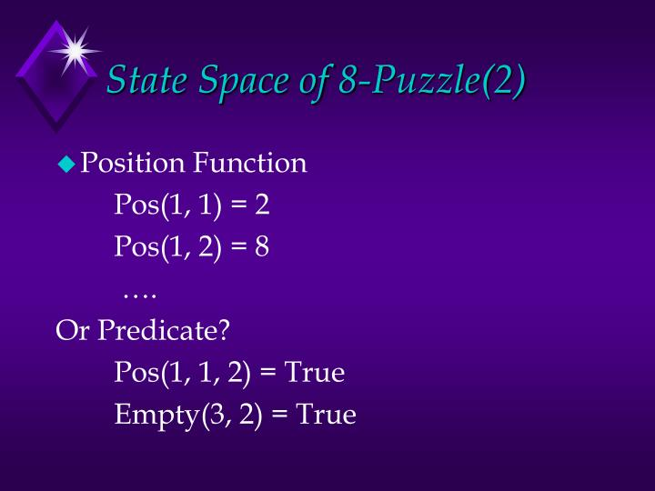 State Space of 8-Puzzle(2)
