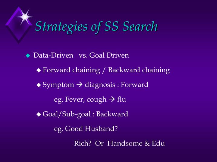 Strategies of SS Search