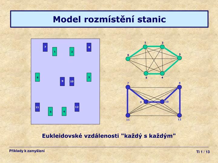 Model rozmístění stanic