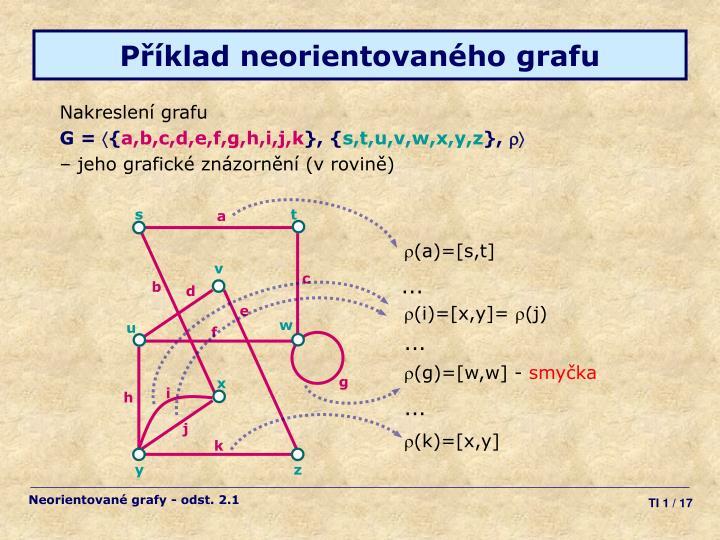 Příklad neorientovaného grafu