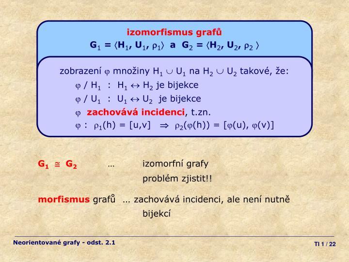 izomorfismus grafů