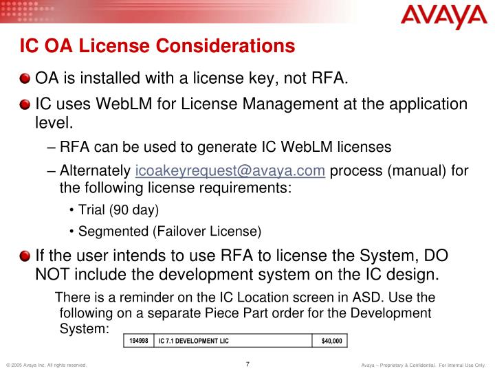 IC OA License Considerations