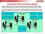interaction center enterprise design