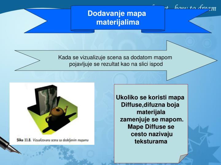 Dodavanje mapa