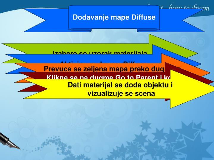 Dodavanje mape Diffuse