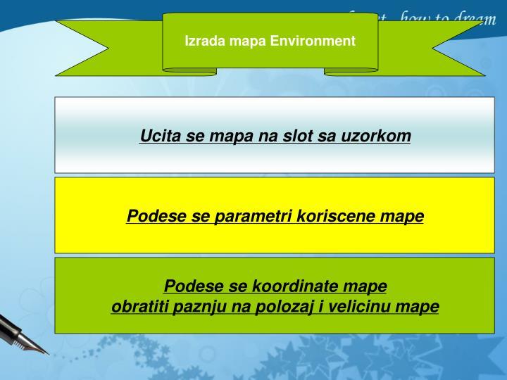 Izrada mapa Environment