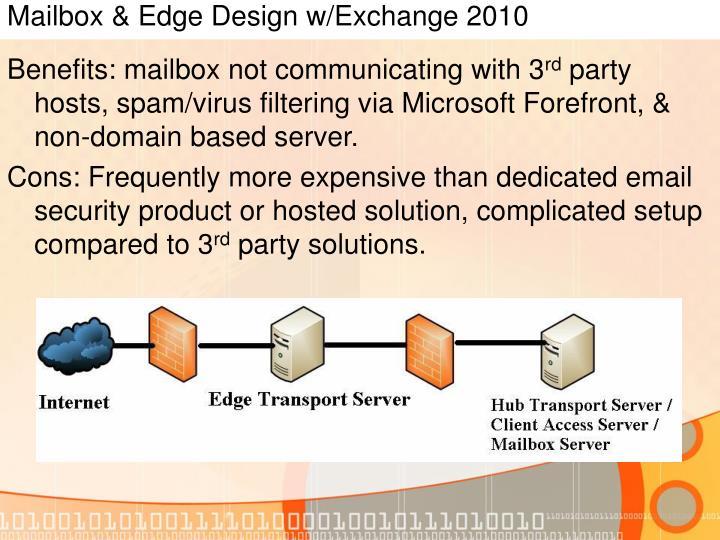 Mailbox & Edge Design w/Exchange 2010