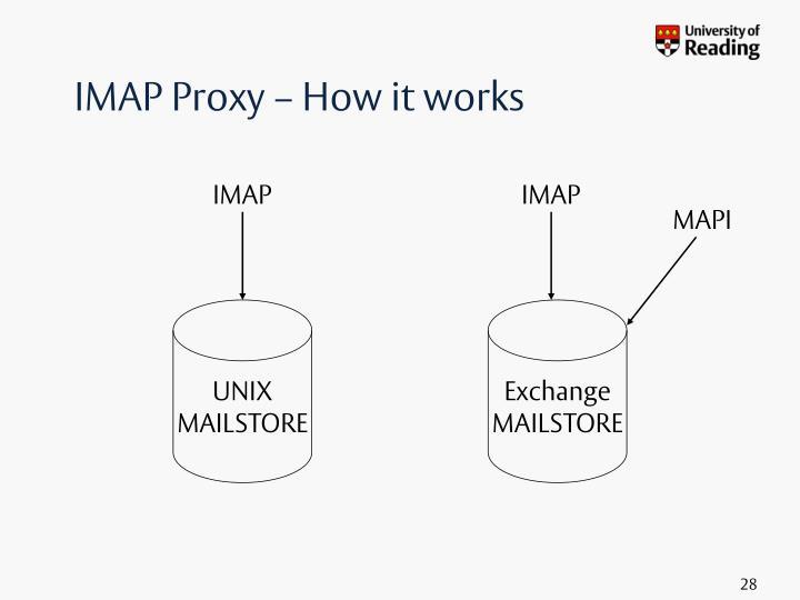 IMAP Proxy – How it works