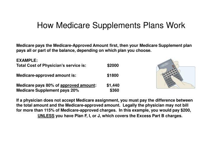 How Medicare Supplements Plans Work