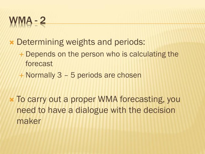 Determining weights and periods: