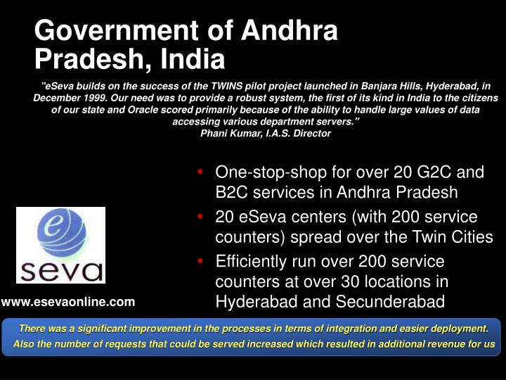 Government of Andhra Pradesh, India