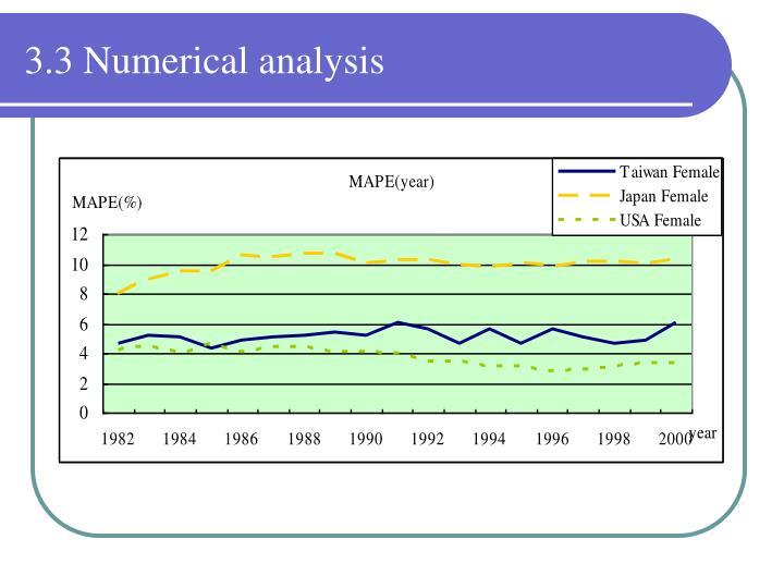 3.3 Numerical analysis