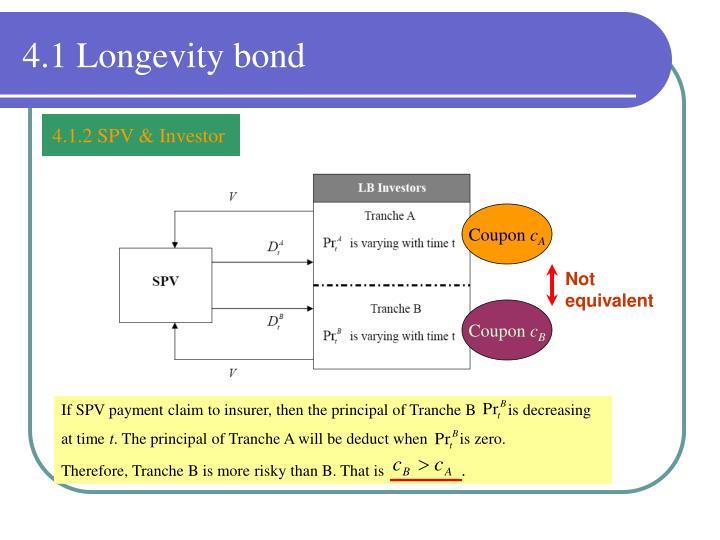 4.1 Longevity bond