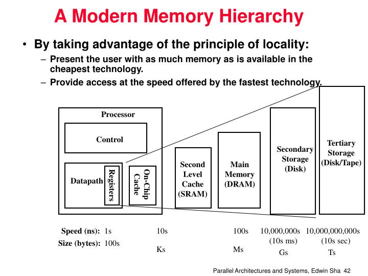 A Modern Memory Hierarchy