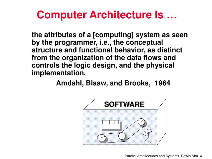Computer Architecture Is …