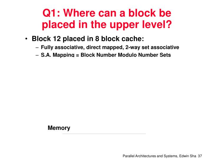 Q1: Where can a block be placed in the upper level?