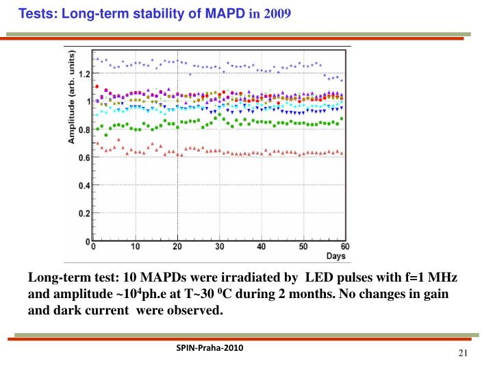 Tests: Long-term stability of MAPD