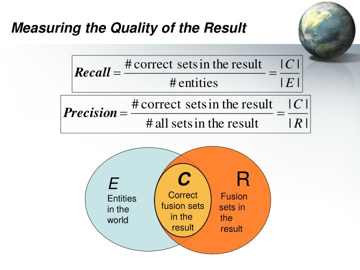 Measuring the Quality of the Result