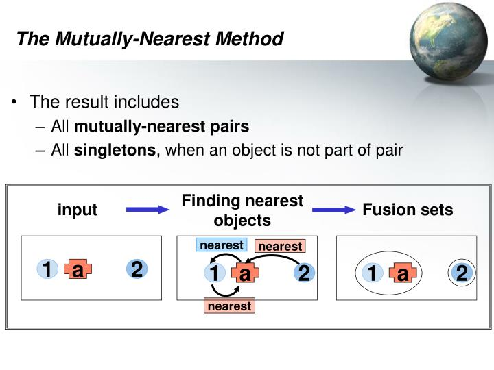 The Mutually-Nearest Method