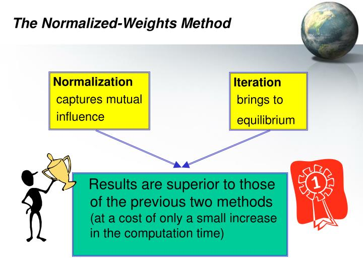 The Normalized-Weights Method