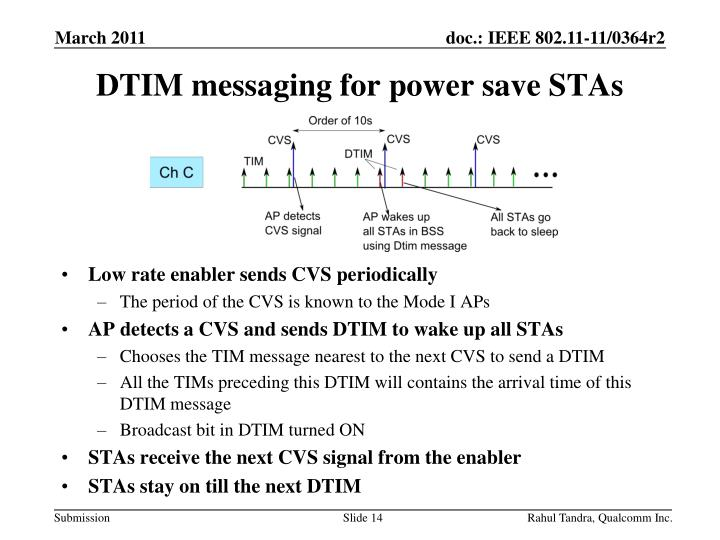 DTIM messaging for power save STAs