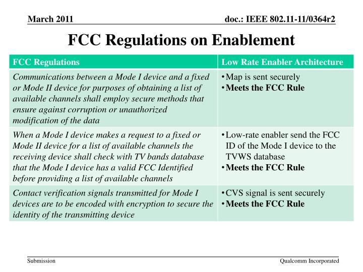 FCC Regulations on Enablement