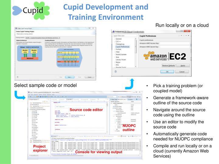 Cupid Development and