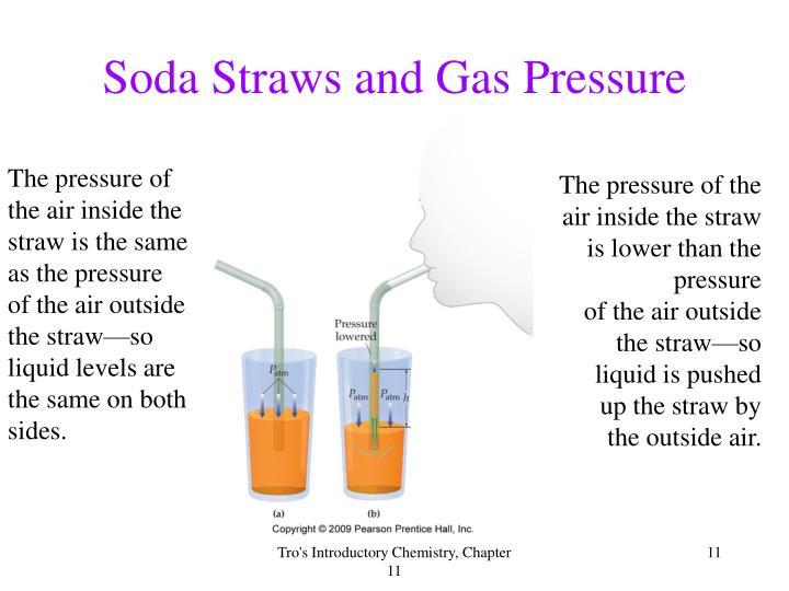 Soda Straws and Gas Pressure