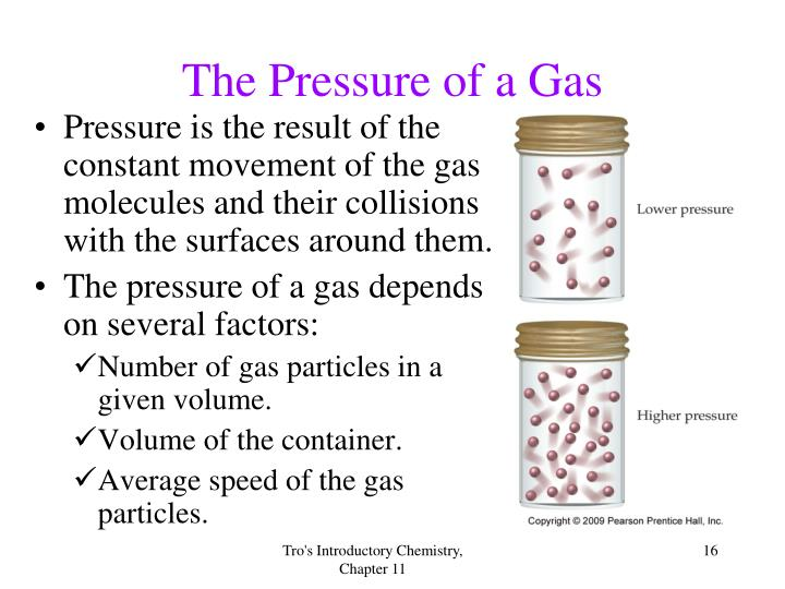 The Pressure of a Gas