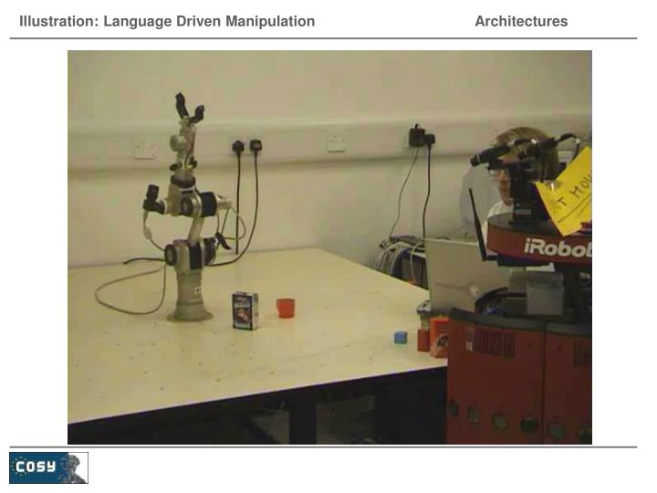 Illustration: Language Driven Manipulation               Architectures