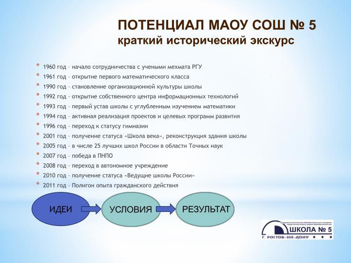 ПОТЕНЦИАЛ МАОУ СОШ № 5