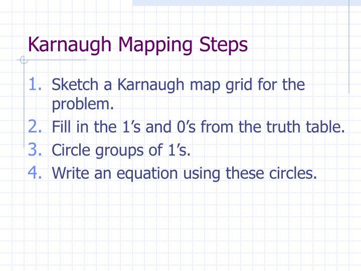 Karnaugh Mapping Steps
