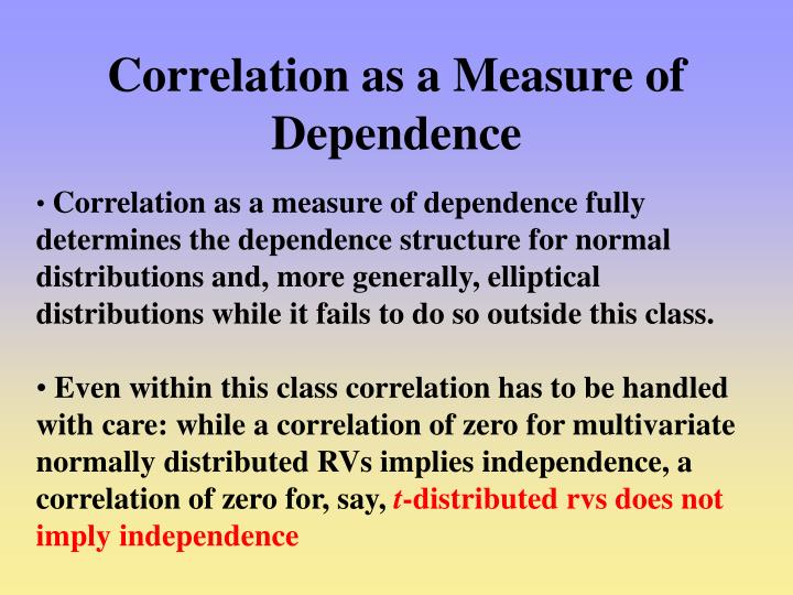 Correlation as a Measure of Dependence