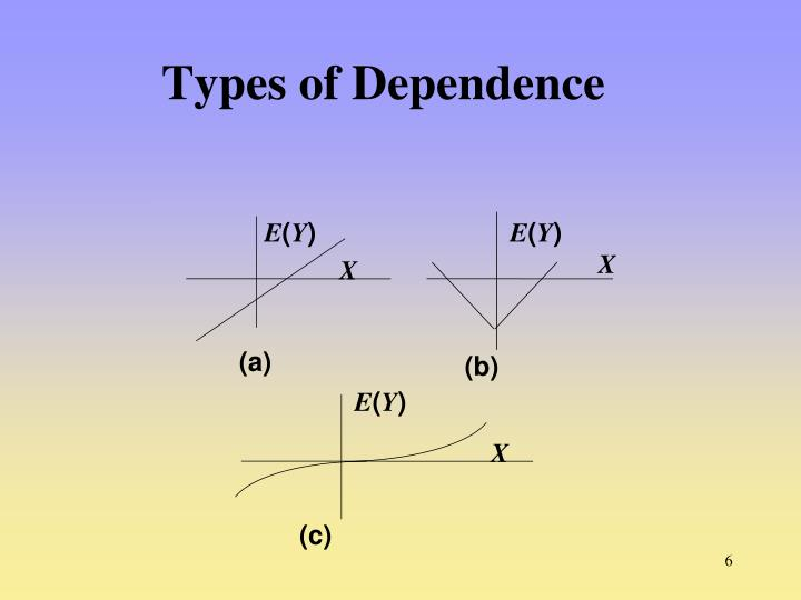 Types of Dependence