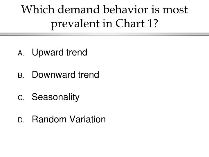 Which demand behavior is most prevalent in Chart 1?