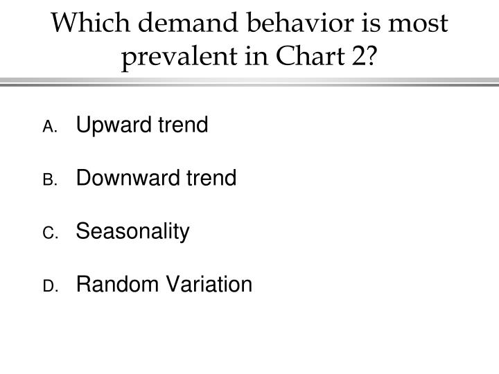 Which demand behavior is most prevalent in Chart 2?