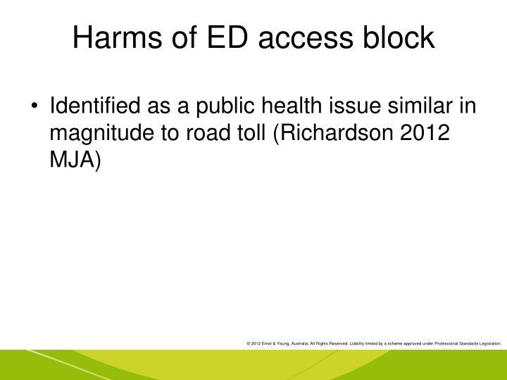Harms of ED access block