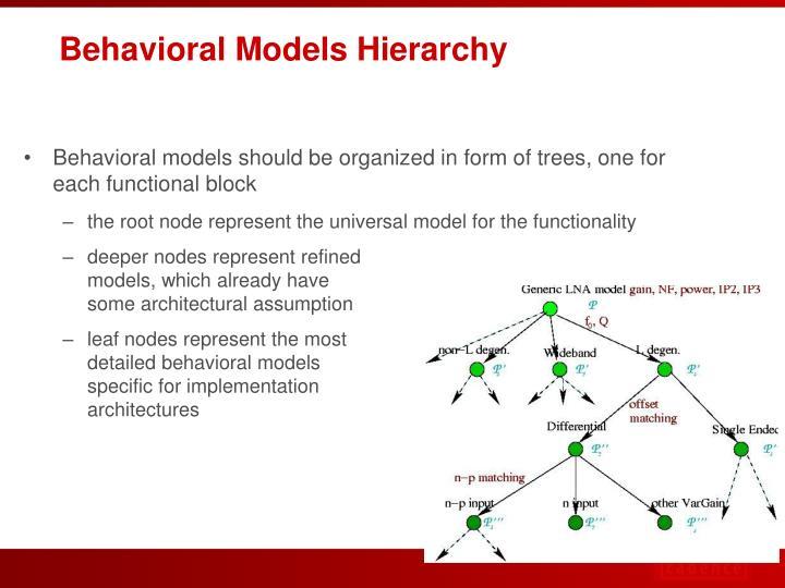 Behavioral Models Hierarchy