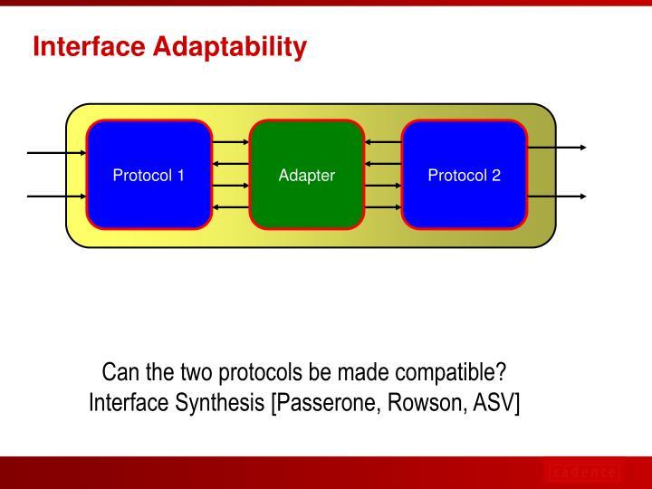 Interface Adaptability