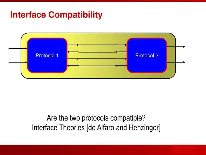 Interface Compatibility