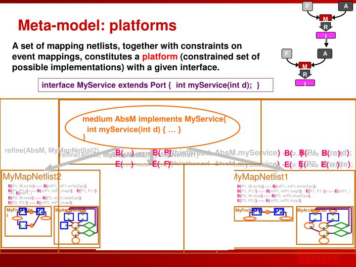 medium AbsM implements MyService{
