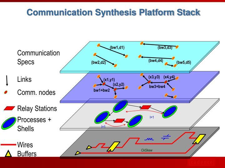 Communication Synthesis Platform Stack
