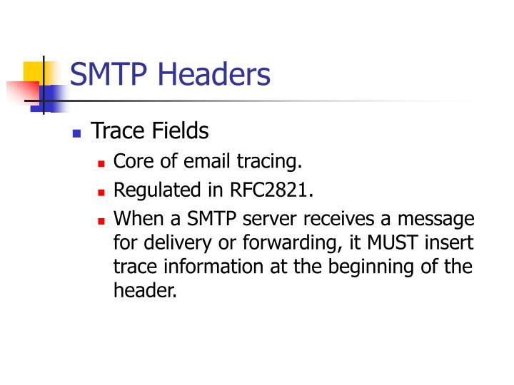 SMTP Headers
