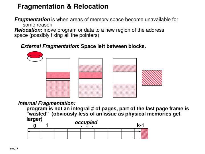 Fragmentation & Relocation