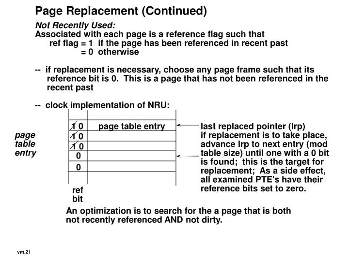 Page Replacement (Continued)