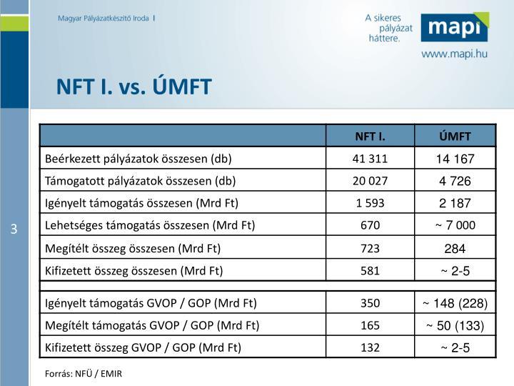 NFT I. vs. ÚMFT