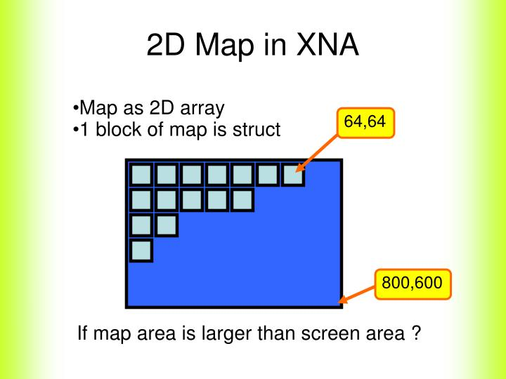 2D Map in XNA