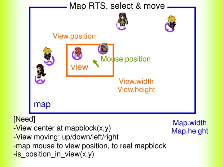 Map RTS, select & move