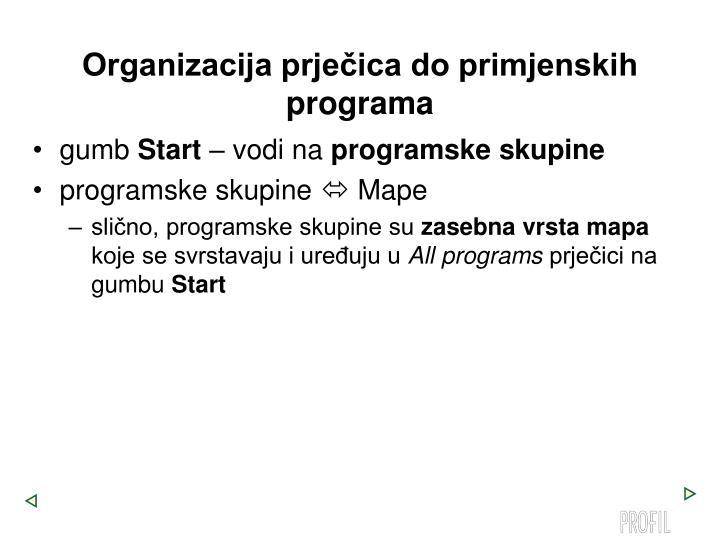 Organizacija prječica do primjenskih programa