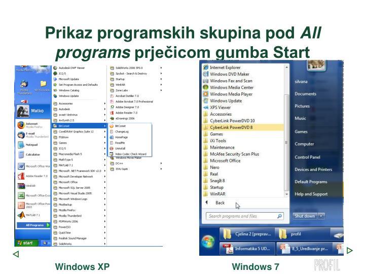 Prikaz programskih skupina pod